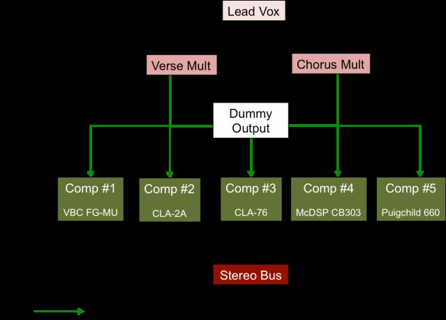 ITB Vox Configuration